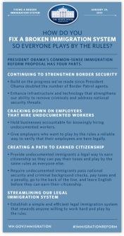 Principios (en inglés) de la Propuesta del Presidente Barack Obama para alcanzar la reforma migratoria. Fotografía: LA VOZ- WHITE HOUSE.