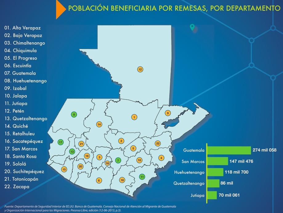 Departamentos Guate beneficiados remesas