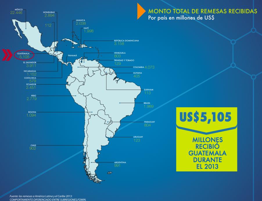 Mapa AL remesas Guate 2013